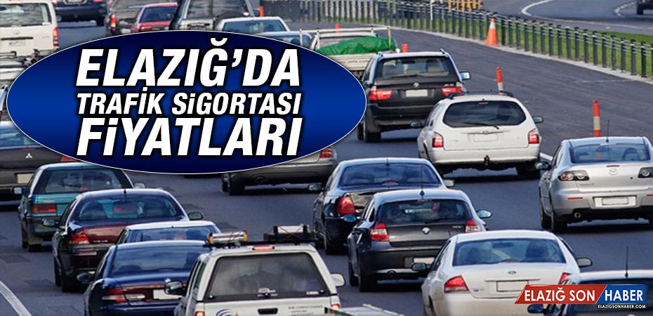 Elazığ'da En Yüksek ve En Düşük Trafik Sigortası Fiyatları