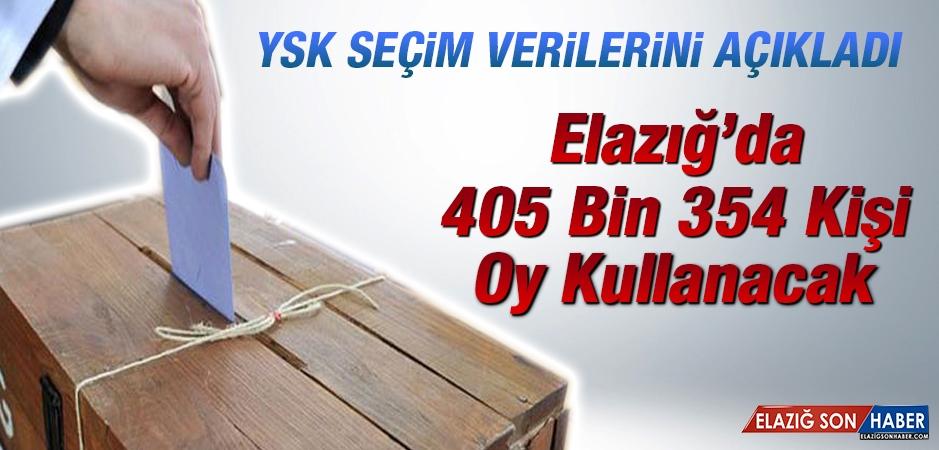 Elazığ'da 405 Bin 354 Kişi Oy Kullanacak