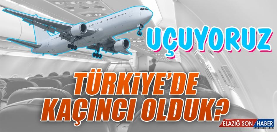Elazığ Havalimanı Ağustos Sonu Yolcu Sayısı Açıklandı