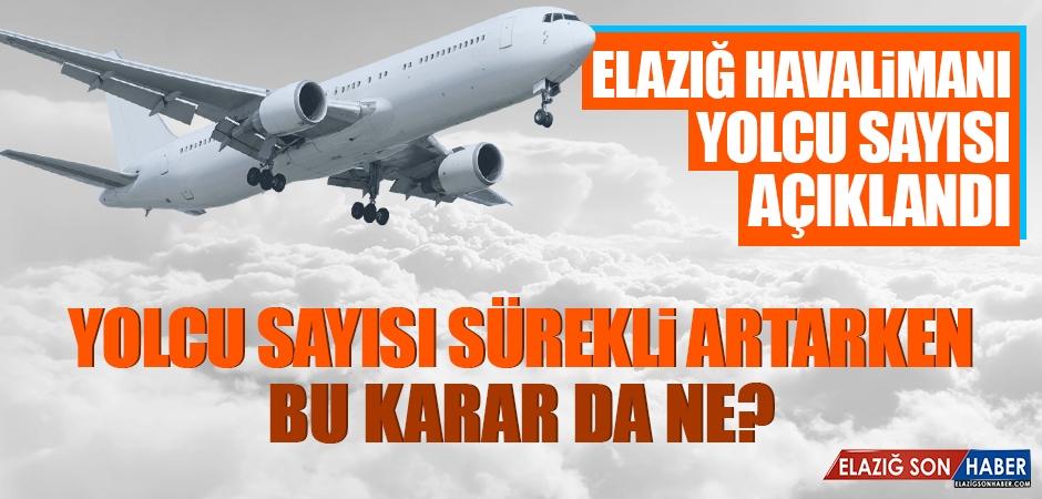 Elazığ Havalimanı Ekim Ayı Yolcu Sayısı Açıklandı