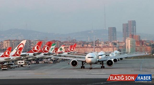 Türkiye, Avrupa hava trafik ağ yönetimi listelerinde birinci