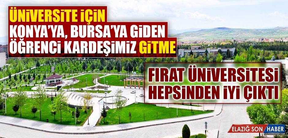 Fırat Üniversitesi Dünyanın En İyileri Arasında Yer Aldı