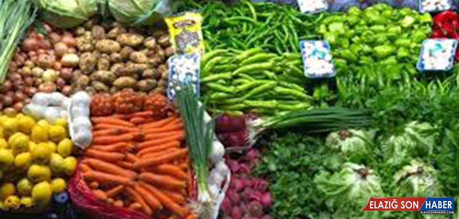 Vatandaşı Korkutan Uyarı: Fiyatlar Tekrar Yükselecek, Soğan 10 Lirayı Görecek