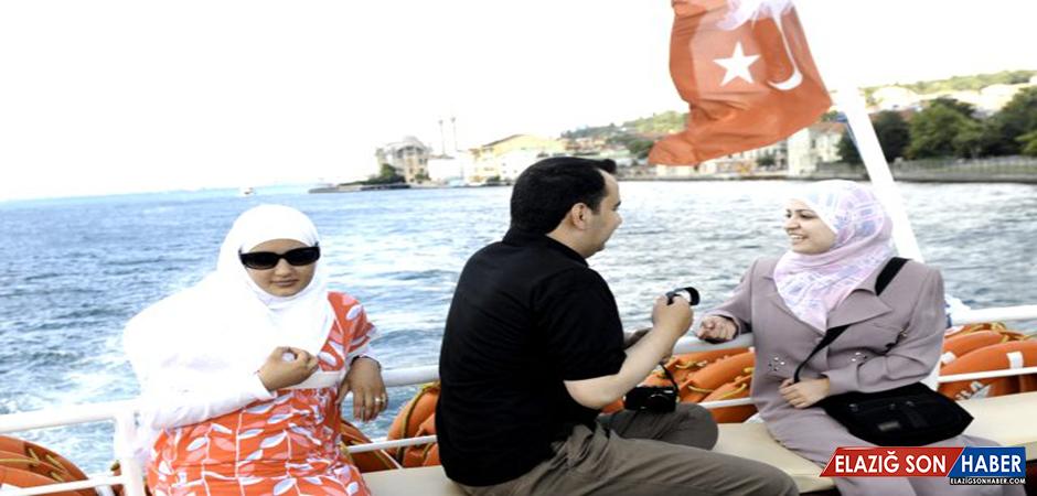 Müslüman Seyahat Pazarı 300 Milyar Dolara Ulaşacak!