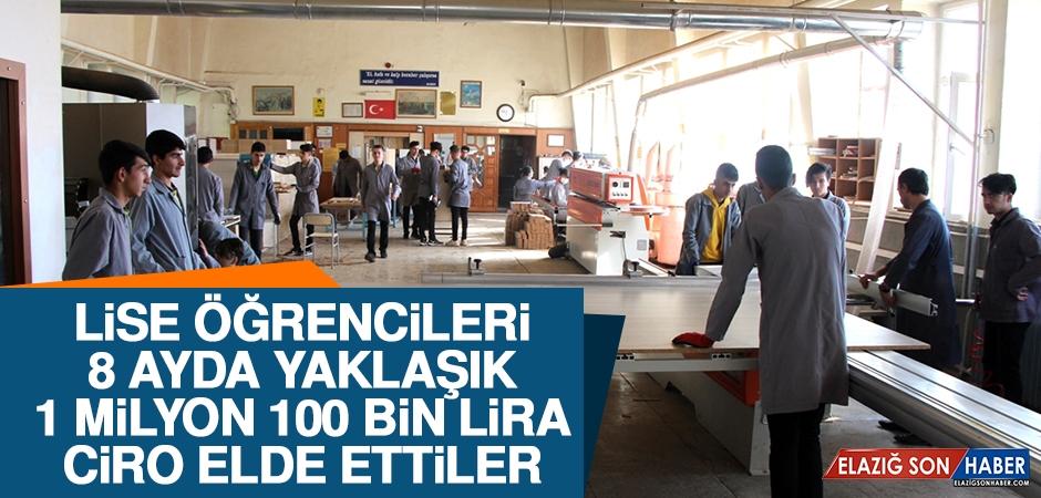 8 Ayda Yaklaşık 1 Milyon 100 Bin Lira Ciro Elde Ettiler