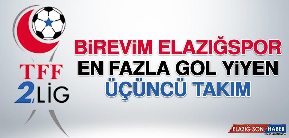 Birevim Elazığspor; En Fazla Gol Yiyen Üçüncü Takım