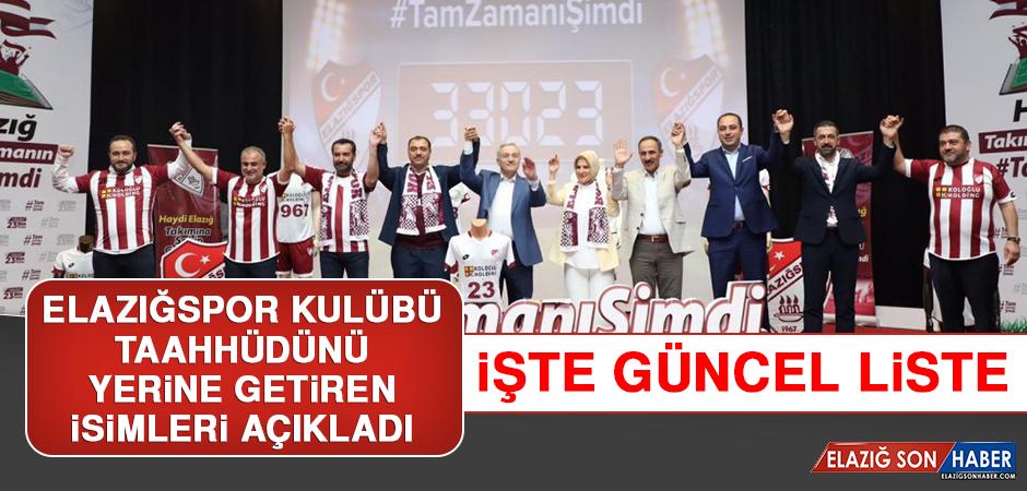 Elazığspor Kulübü Forma Kampanyasına Bağış Yapan İsimleri Açıkladı