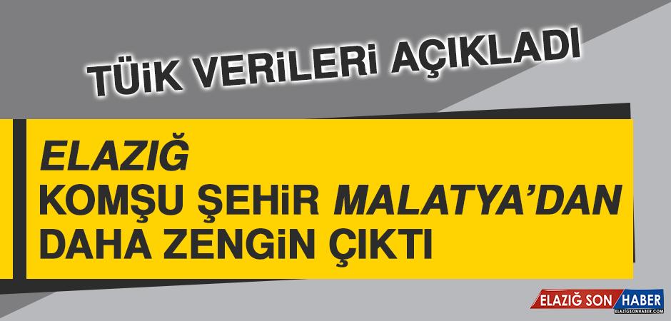 Elazığ, Komşu Şehir Malatya'dan Daha Zengin Çıktı