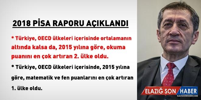 Pisa 2018 Raporu Açıkladı: Türkiye En Çok Puan Artıran Ülke Oldu