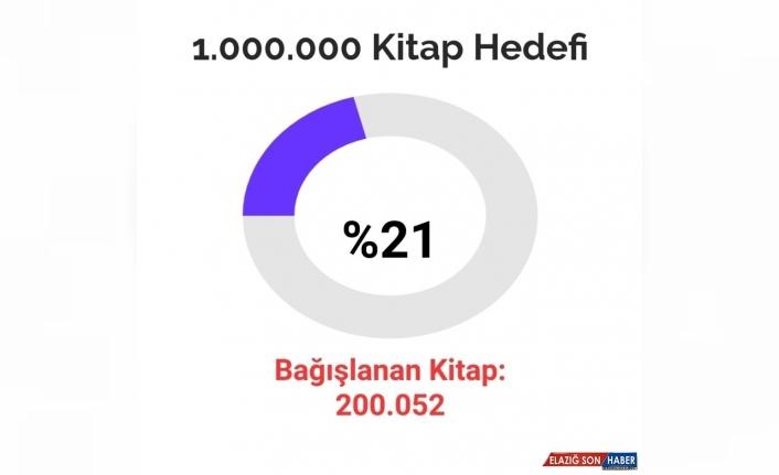 Kitap bağışı 202 bin oldu