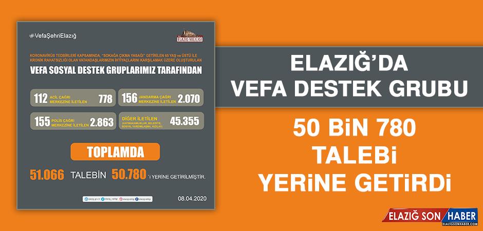 Elazığ'da 50 Bin 780 Talep Yerine Getirildi