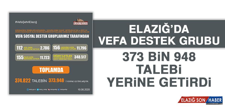 Elazığ'da 373 Bin 948 Talep Yerine Getirildi