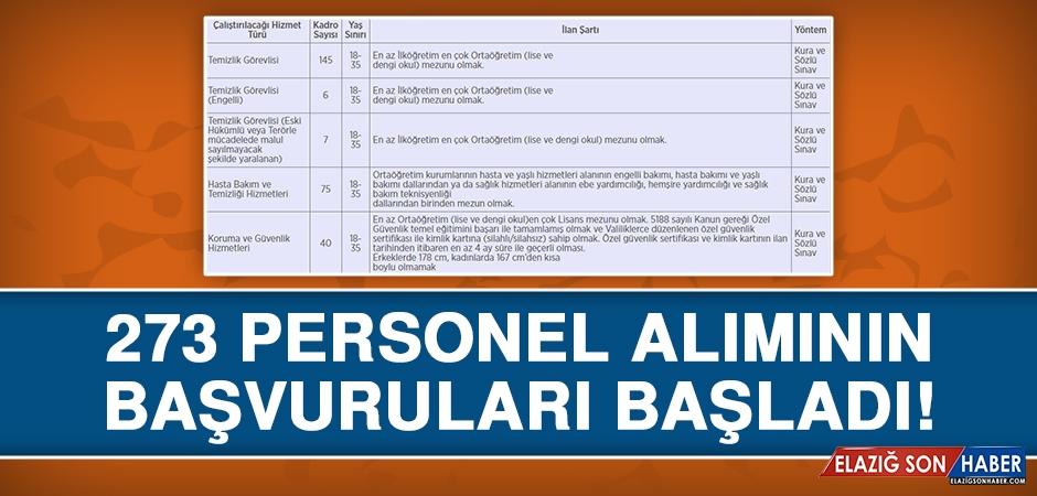 Fırat Üniversitesi Personel Alım Başvuruları Başladı