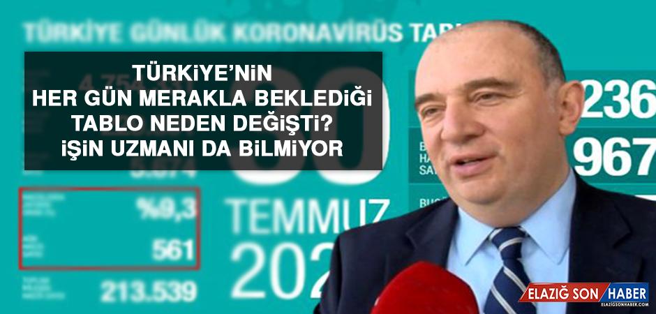 Türkiye'nin her gün merakla beklediği tablo neden değişti?  İşin uzmanı da bilmiyor