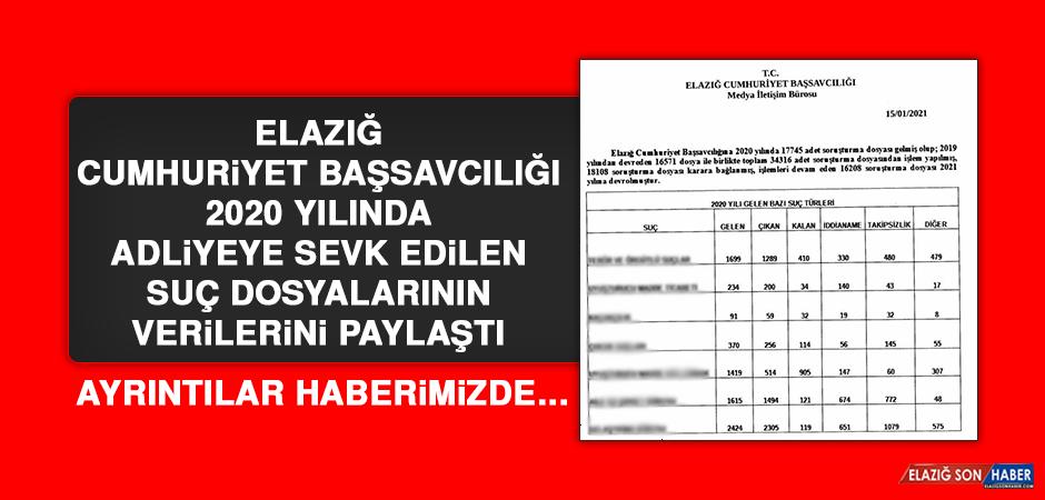 Elazığ'da 2020 Yılı Suç Dosyasında ilk sırada hangi suç yer aldı?