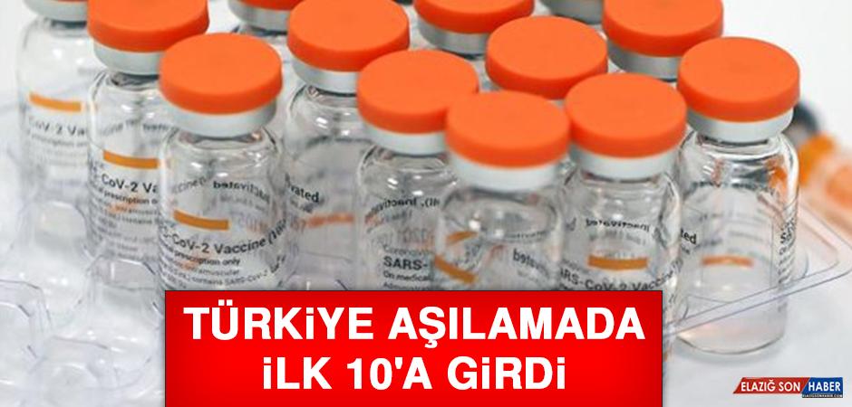 Türkiye Aşılamada İlk 10'a Girdi