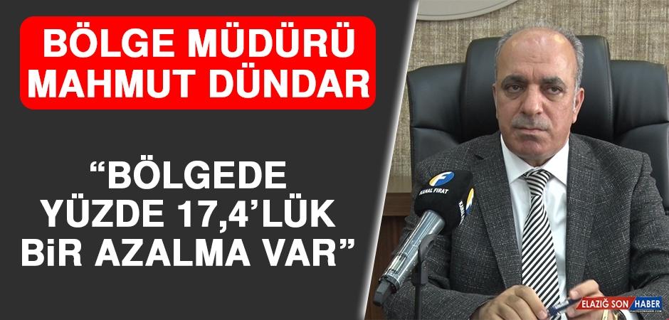 Bölge Müdürü Dündar: Bölgede Yüzde 17,4'lük Bir Azalma Var
