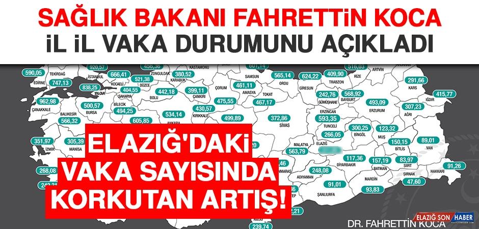 ELAZIĞ'DAKİ VAKA SAYISINDA KORKUTAN ARTIŞ!