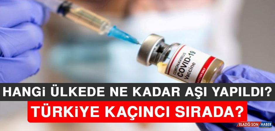 Hangi Ülkede Ne Kadar Aşı Yapıldı?