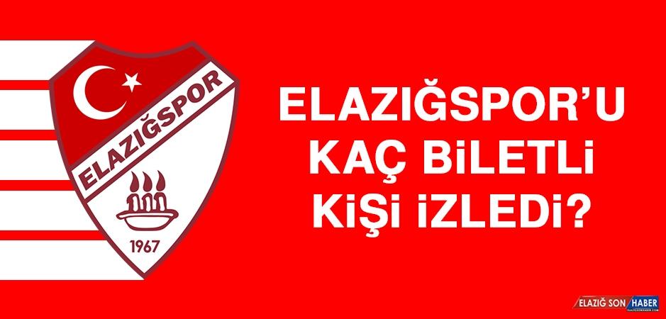 Elazığspor'u Kaç Biletli Kişi İzledi?