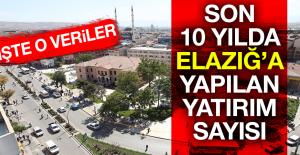 Son 10 Yılda Elazığ'a Yapılan Yatırım Sayısı