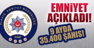 Emniyet Açıkladı! 9 Ayda 35.400 Şahıs!