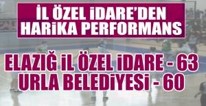 Türkiye Kadınlar Basketbol 1.Ligi 28. Hafta