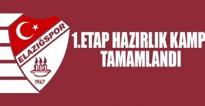 Elazığspor, 14 Temmuz'da Erzurum'da Toplanacak
