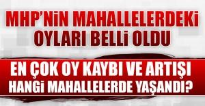MHP Elazığ'da En Çok Oy Kaybını Hangi Mahallede Yaşadı?