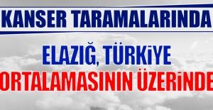 Elazığ Türkiye Ortalamasının Üzerinde