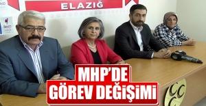 MHP'de Görev Değişimi