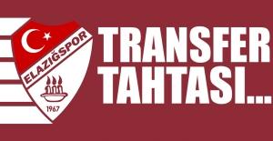 Transfer Tahtası…