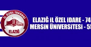 Elazığ İl Özel İdare 74-55 Mersin Üniversitesi