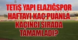 TY Elazığspor 12. Haftayı Kaç Puanla Kaçıncı Sırada Tamamladı?