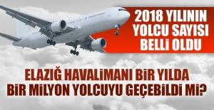 2018 Yılı Elazığ Havalimanı Yolcu Sayısı Belli Oldu