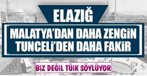 Elazığ; Malatya'dan Daha Zengin, Tunceli'den Daha Fakir