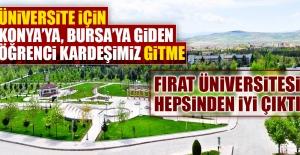 Fırat Üniversitesi Dünyanın En...
