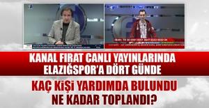 Kanal Fırat Canlı Yayınlarında Elazığspor'a Ne Kadar Yardım Toplandı