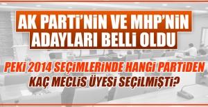 AK Parti ve MHP Elazığ Belediyesi'ne Kaç Üye Göndermişti?