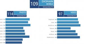 DxOmark'ta Çarşı Karıştı: Samsung Galaxy S10+, Dünyanın En İyi Akıllı Telefon Kameralarına Sahip