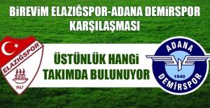 Birevim Elazığspor-Adana Demirspor Karşılaşmasında 24. Randevu