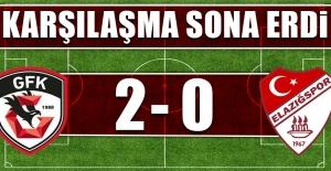 Gaziantep FK - TY Elazığspor Karşılaşması