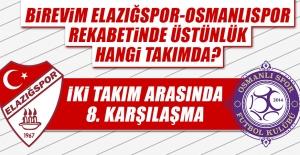 Birevim Elazığspor-Osmanlıspor Rekabetinde Üstünlük Hangi Takımda?