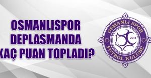 Osmanlıspor Deplasmanda Kaç Puan Topladı?