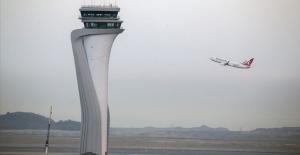 Havacılıkta hedef 450 milyon yolcu