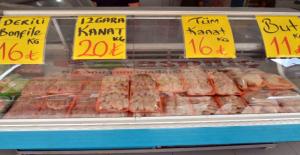 Son 3 Ayda Tavuk Fiyatlarına Gelen Yüzde 50 Zam, Hem Vatandaşı Hem de Esnafı İsyan Ettirdi