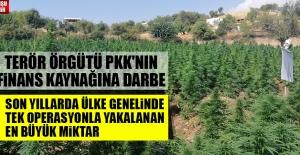 Terör Örgütü PKK#039;nın Finans...