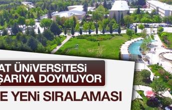 Fırat Üniversitesi'nin Sıralaması Belli Oldu