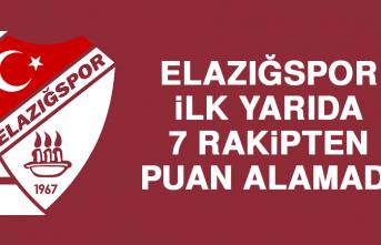 Elazığspor İlk Yarıda 7 Rakipten Puan Alamadı