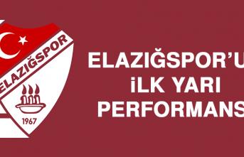 Elazığspor'un İlk Yarı Performansı…